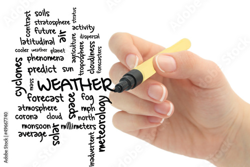weather word cloud