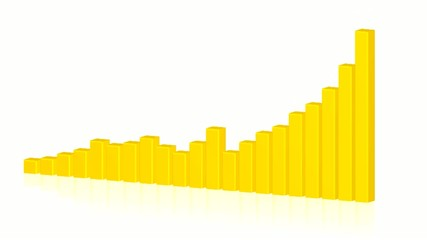 Four types of animated yellow graphs