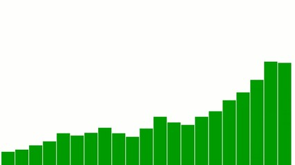 Four types of animated green graphs