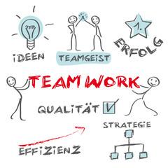 Teamwork, Erfolg, konzept, incentive