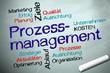 Kreidetafel mit Prozessmanagement
