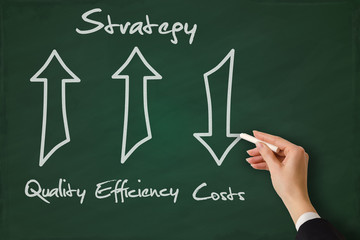 Increase quality and efficiency strategy reduces costs