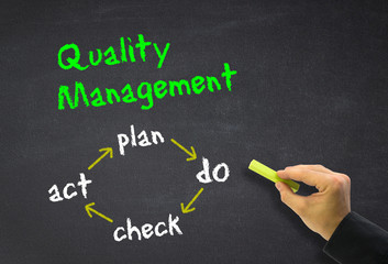 Quality Management on blackboard