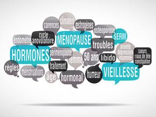 nuage de mots bulles : ménopause