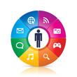 Social Network Wheel