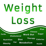 Weight Loss Heading and Keywords - Green