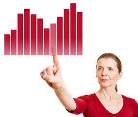 Frau drückt auf Statistik auf Touchscreen