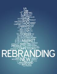 """Word Cloud """"Rebranding"""""""