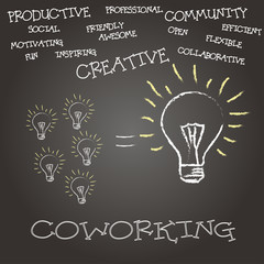 concepto coworking