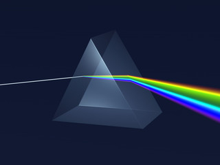 Light Refraction Prism