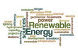 Renewable energy Word Cloud