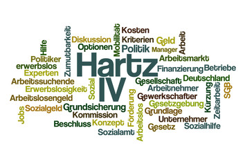 Hartz IV Word Cloud