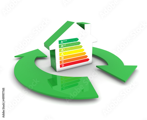 Home Energy Class Labels