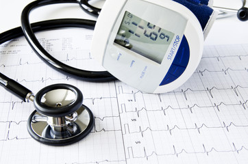 Instruments médical