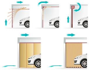 Schemas techniques portes de garage
