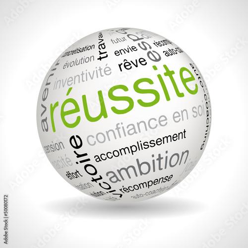 Sphère Réussite