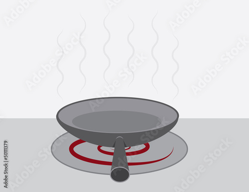 Pan on a stove steaming hot