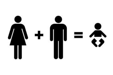 Mann plus Frau gleich Kind
