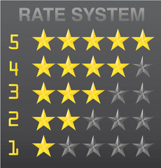 Rating stars set red vector illustration