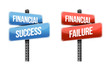 financial success, financial failure signs