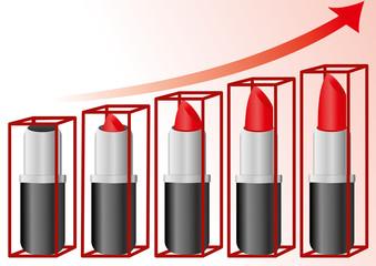 lipsticks chart