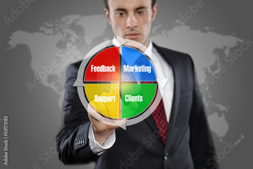 Man touching display Marketing Concept
