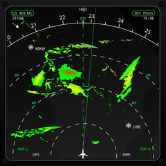 Airplane weather radar screen