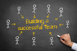Building a successful Team