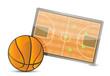 Basketball field tactic table, Basketball balls