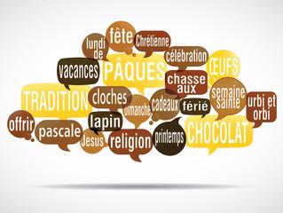 nuage de mots bulles : pâques