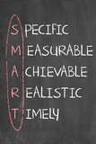 Chalk drawing of SMART Goals acronym on a blackboard