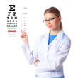 Female optician doctor showing eye chart, isolated