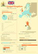 Geographic and demographic vector infographic of  United Kingdom