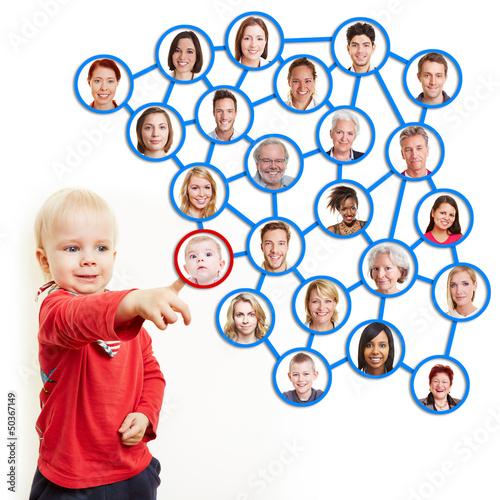 Kind zeigt mit Finger auf Geschwister im Social Netzwork