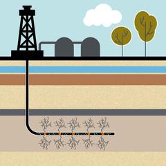 Fracking, fracken, Erdgas, Umweltverschmutzung, Gas