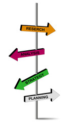 analisi e ricerca