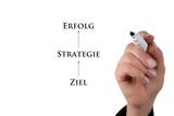 Ziel-Strategie-Erfolg