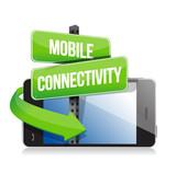 mobilní připojení koncepce