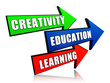 creativity, education, learning in arrows