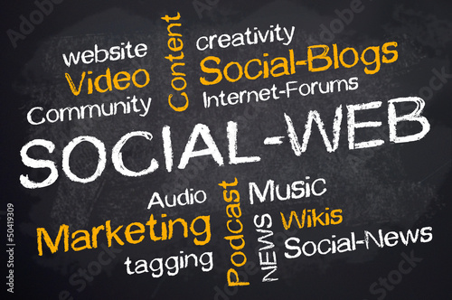 Kreidetafel mit Social-Web