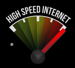 high speed internet Speedometer scoring high speed