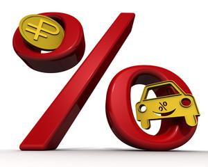 Процент кредита на покупку автомобиля