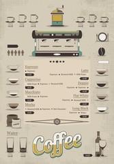 coffee info graphic