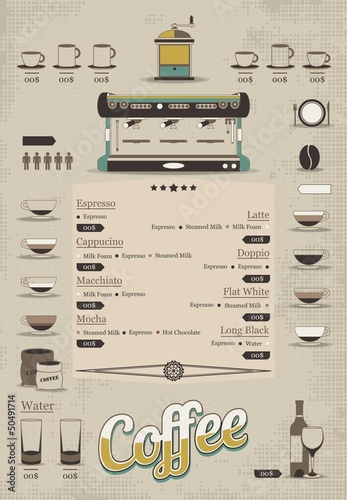 coffee info graphic