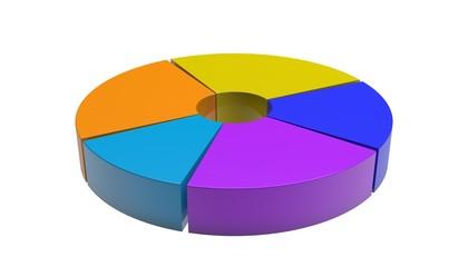 color economic graph