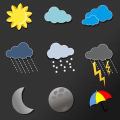 symboles météo