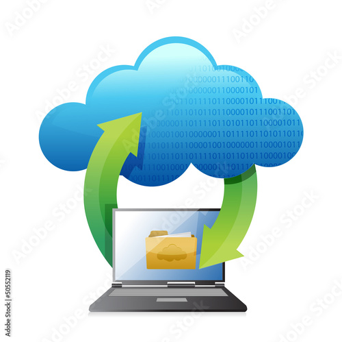 cloud computer and laptop folder