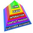 CRM Pyramid Customer Relationship Management Steps