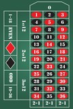 European Roulette table vector