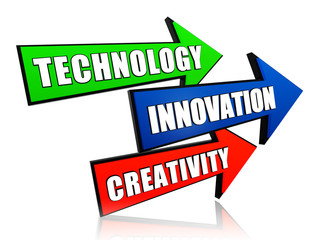 technology, innovation, creativity in arrows
